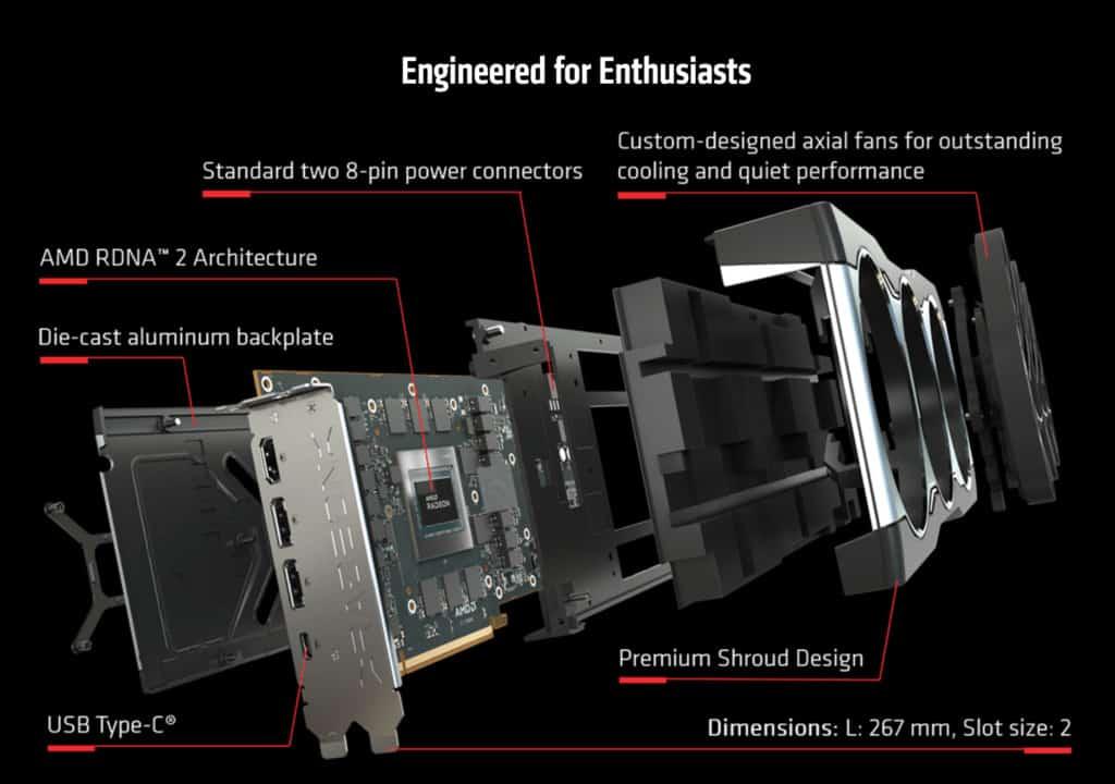 The AMD Radeon RX 6800