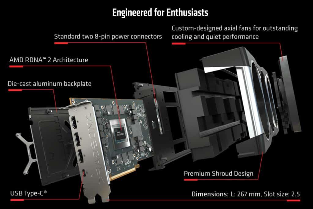 The AMD Radeon RX 6800 XT